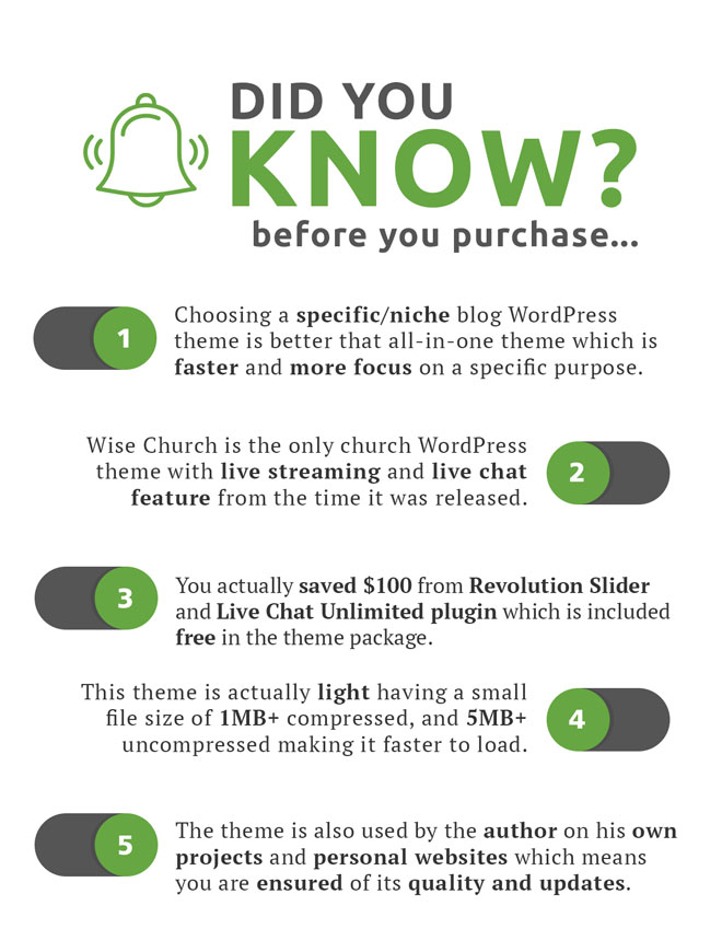 did-you-know-wise-church-4
